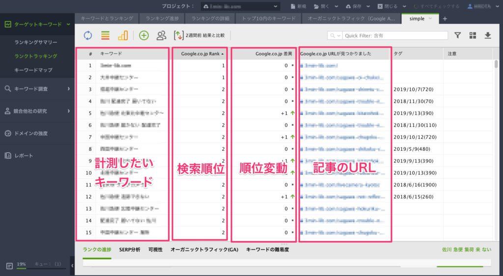 Rank Tracker(ランクトラッカー)の管理画面 キーワードと検索順位